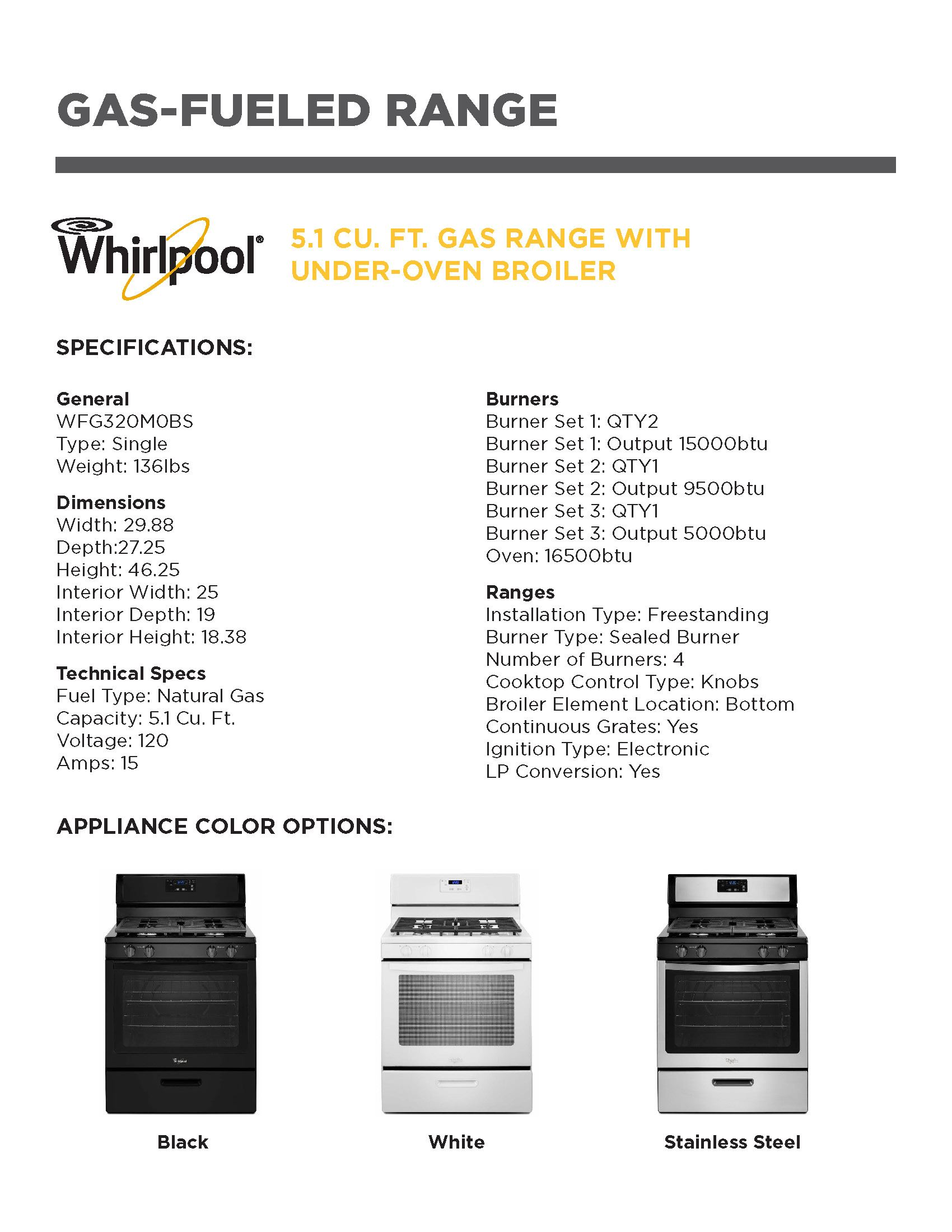 Appliance Options_10-11_EN_Page_1